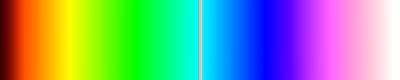 Spektrum - Gleichgewicht